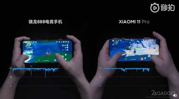 «Король флагманов» Mi 11 Pro неплохо справился и с игровыми приложениями