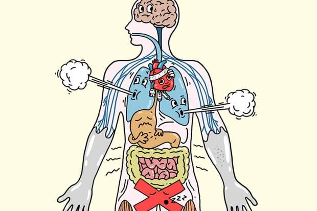 Как стресс влияет на организм