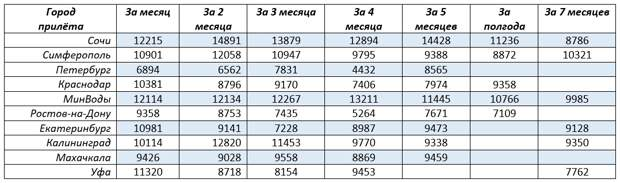 Проект постановления РФ про график выходных и праздников на 2021 год.