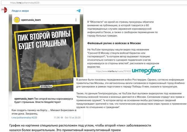 Ходорковский точно знает, как врать не краснея