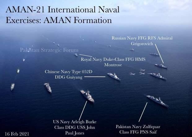 Международные учения AMAN-21
