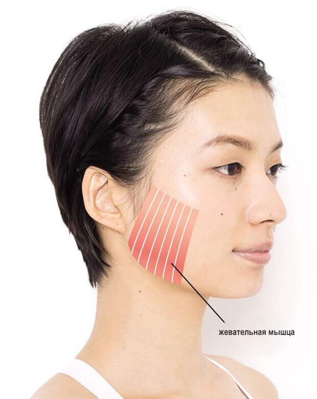 Простая техника, которая сделает ваше лицо моложе!