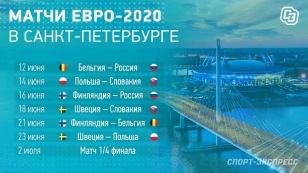 Расписание матчей Евро-2020 вСанкт-Петербурге