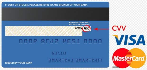 Почему никогда не стоит отрывать глаз от кассира, если вы расплачиваетесь кредиткой