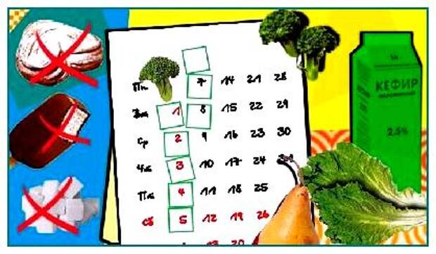 http://www.vahpodarok.ru/wp-content/uploads/2012-05-29/nastojashhaja-francuzskaja-dieta-ili-metodika_2.jpg