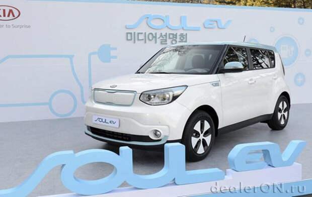 Hyundai и Kia расширяют свои гибридные ставки
