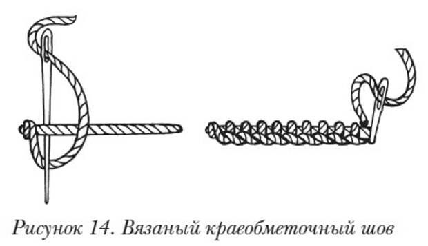 Объемная вышивка Основные приемы объемной вышивки. Вязаный краеобметочный шов