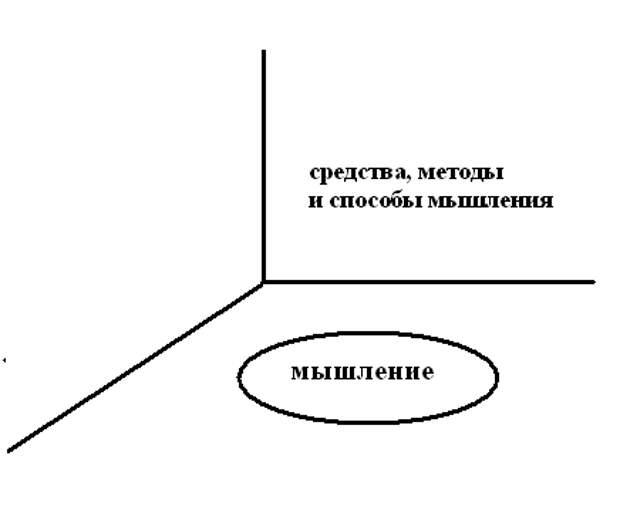 Чтобы Россия могла занять свое место в мире, нужно восстановить интеллигенцию