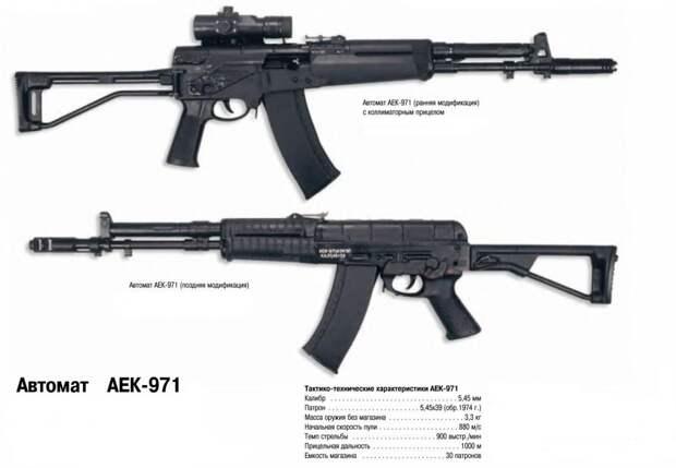 Новые автоматы АК-12 и А-545 приняты на вооружение А-545, автомат АК-12