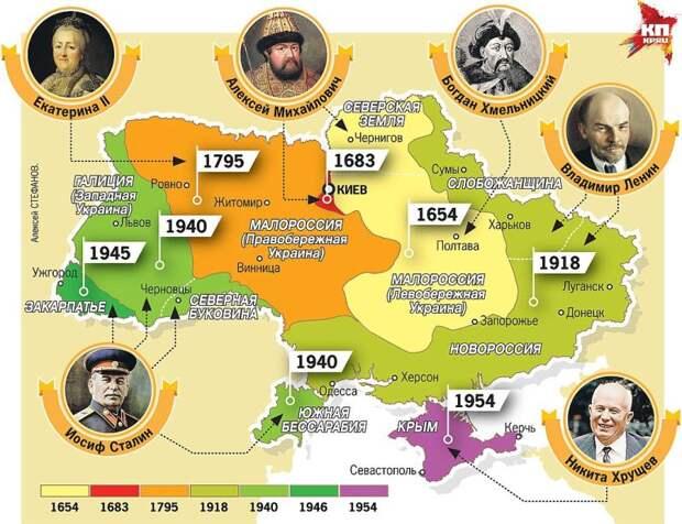 Пакт Молотова-Риббентропа привел современную Украину к катастрофе