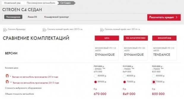 Сitroen снизил цены на седан российской сборки