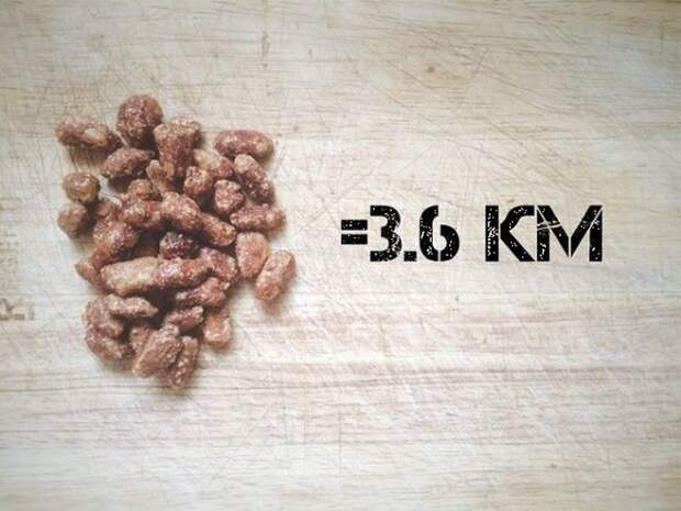 Горстка арахиса в сахаре (50 грамм) бег, еда, каллории