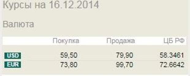 Банки в Екатеринбурге начали предлагать евро по 99 рублей