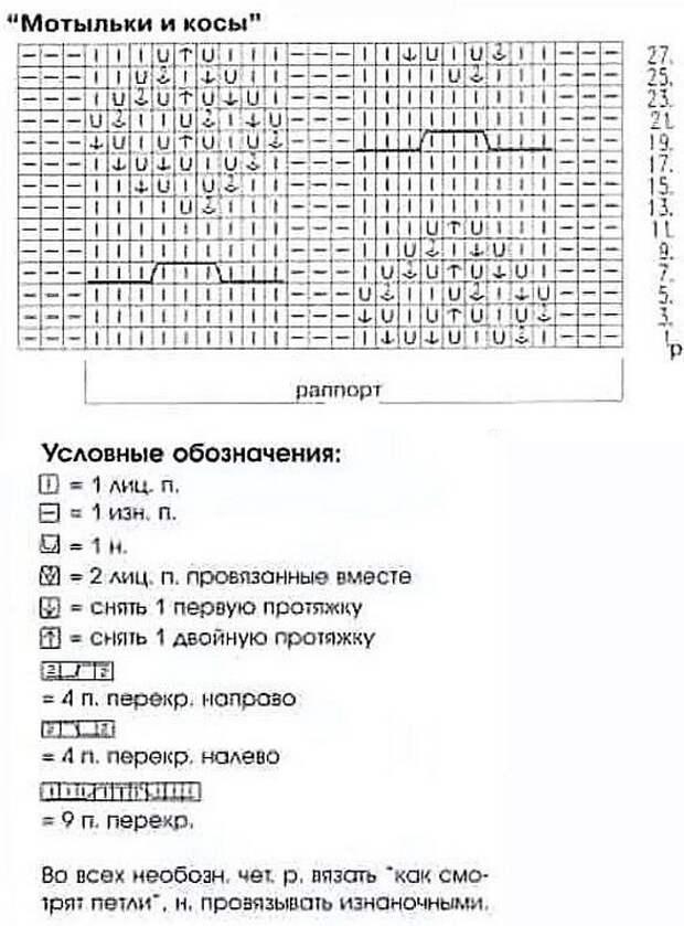 "Узор ""Мотыльки и косы"""