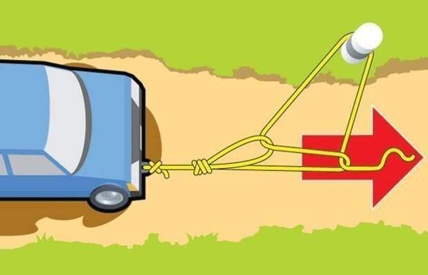 Как вытащить застрявший автомобиль в одиночку?