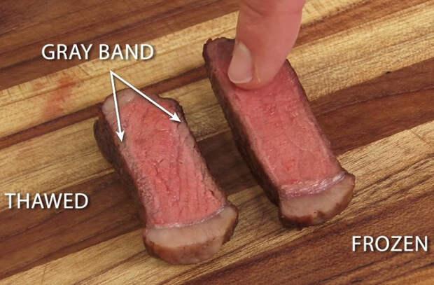 Замороженное мясо: кладем сразу на сковороду без разморозки