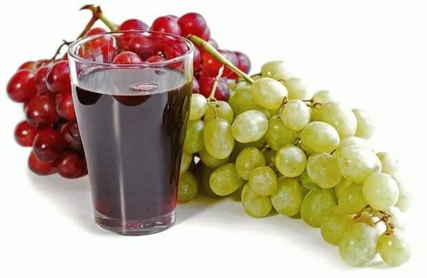 Виноградный Сок И Диета.