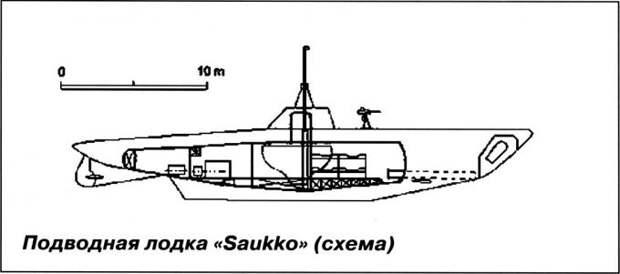 «Если нельзя, но очень хочется – то можно...» Строительство немецких подводных лодок в 1920-1935 гг.