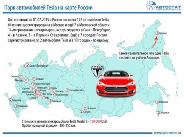 Владелец Tesla появился на Чукотке