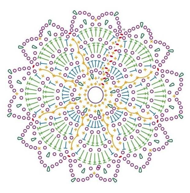 5717539_hyMsrX5hz3g (596x604, 106Kb)