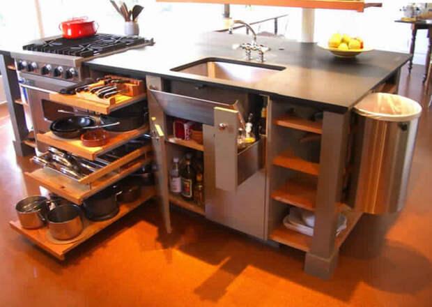 Топ-19 красивых идей оформления и дизайна кухни…