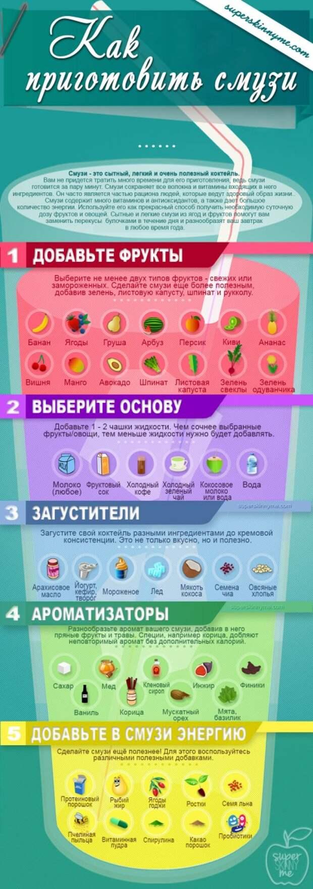 http://lifehacker.ru/wp-content/uploads/2014/02/16120300-how-to-make-a-smoothie.jpg