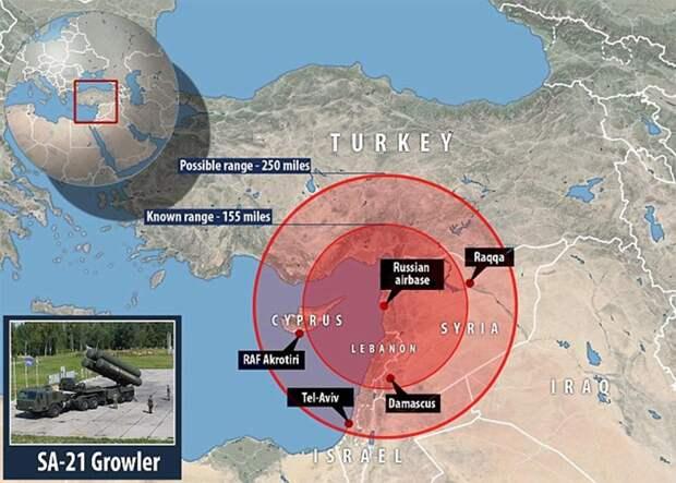 О перспективах боевых столкновений между Россией и Турцией