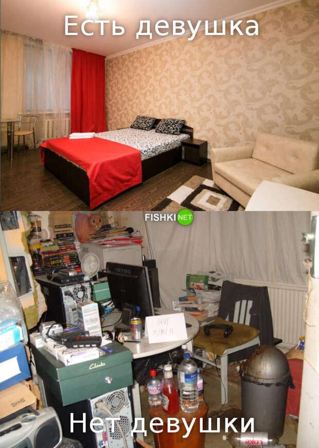 Квартира девушка, пара, семья