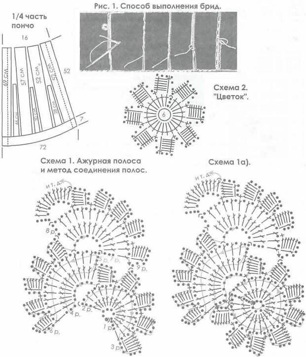 схемы вязания ажурных лент крючком