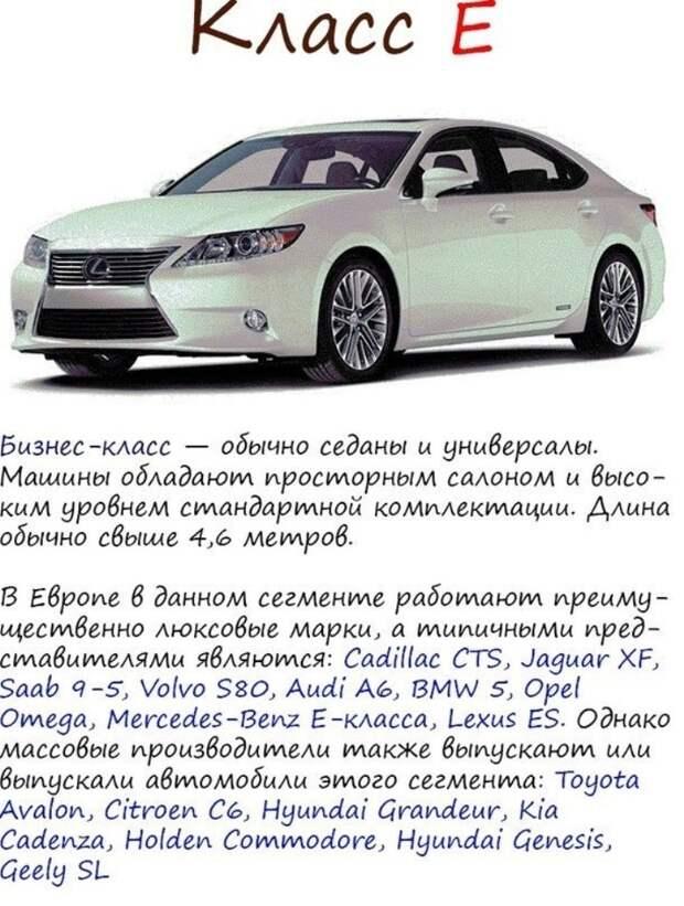 Какого класса бывают автомобили? Короткая инструкция