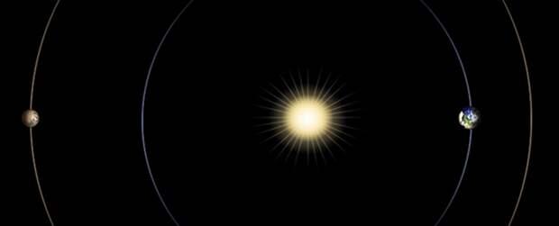 Боги прячутся за Солнцем, прикрываясь при этом Луной, как щитом