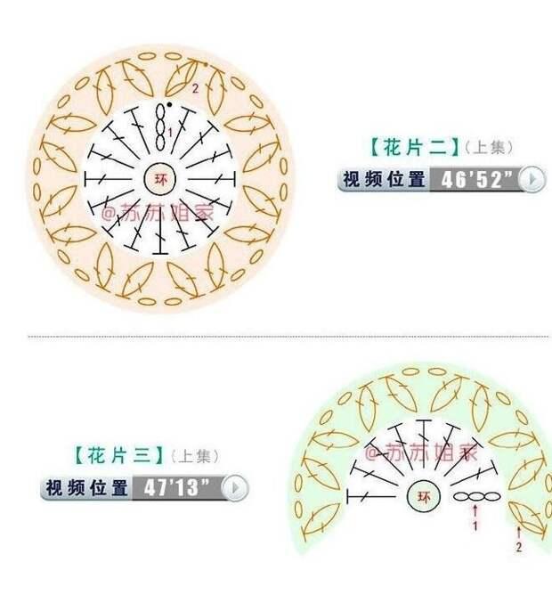 Плед из мотивов крючком (из японского журнала)