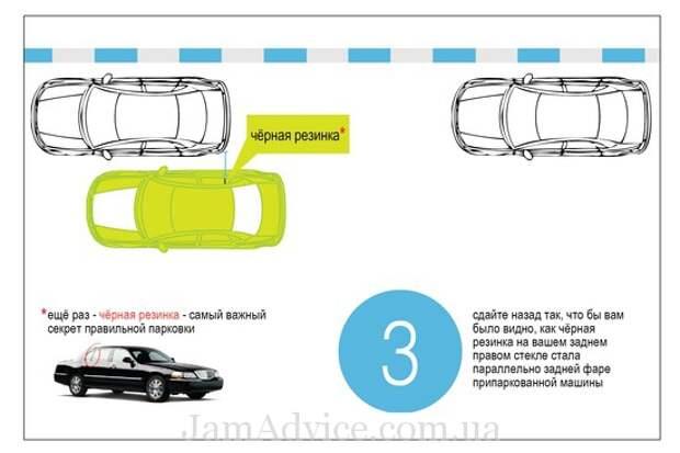Как правильно парковаться задним ходом. Рис 3