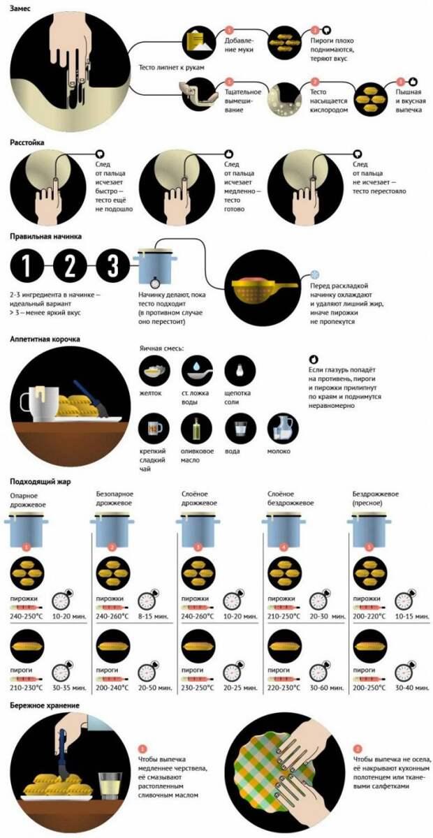 Как сделать разное и вкусное тесто