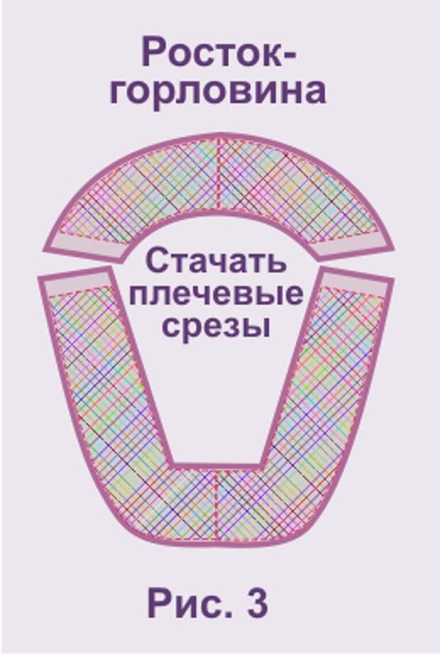 http://cuturie.com.ua/images/stories/gorloviny-proymy-borta/proyma3.png