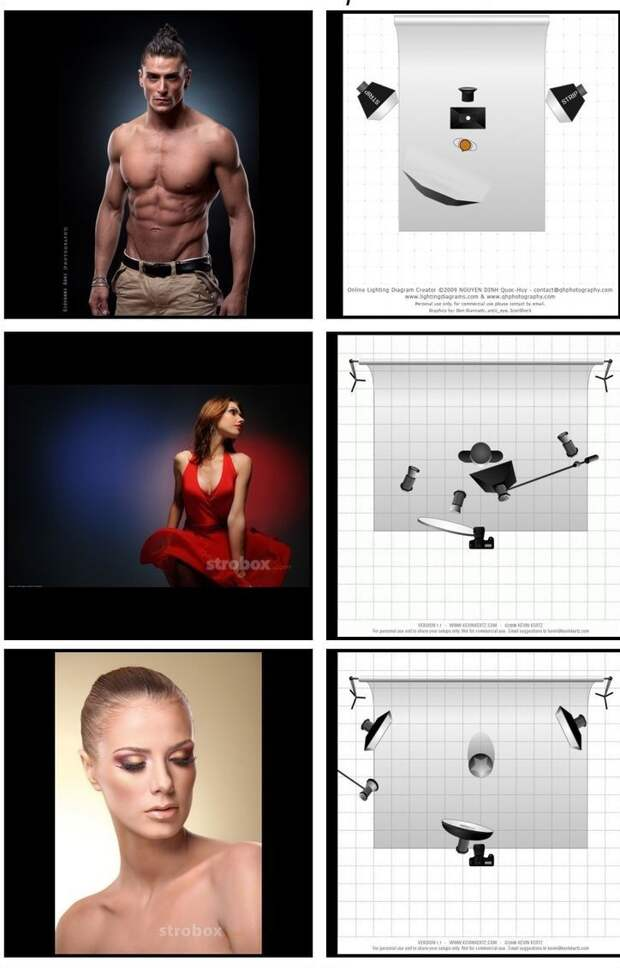 Примеры освещения для фото (трафик)