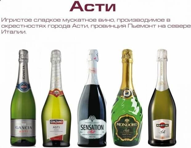 Краткая история шампанского и других игристых вин Веселые, Спьюманте, алкоголь, вино, игристое, шампанское