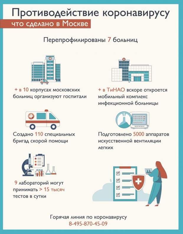 Оперштаб призывает москвичей серьезно отнестись к принимаемым против коронавируса мерам