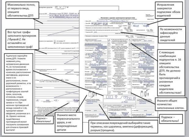 Инструкция по оформлению ДТП по «Европротоколу»