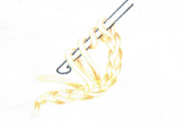 Три столбика с двумя накидами, провязанные вместе в начале ряда (фото 1)