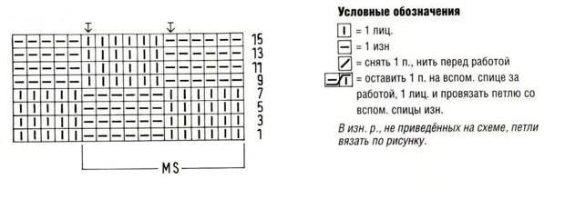 Шахматный узор со спущенными петлями