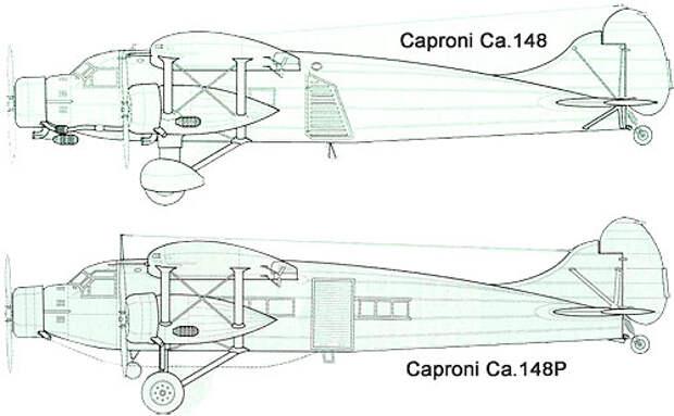 Cамолеты Caproni