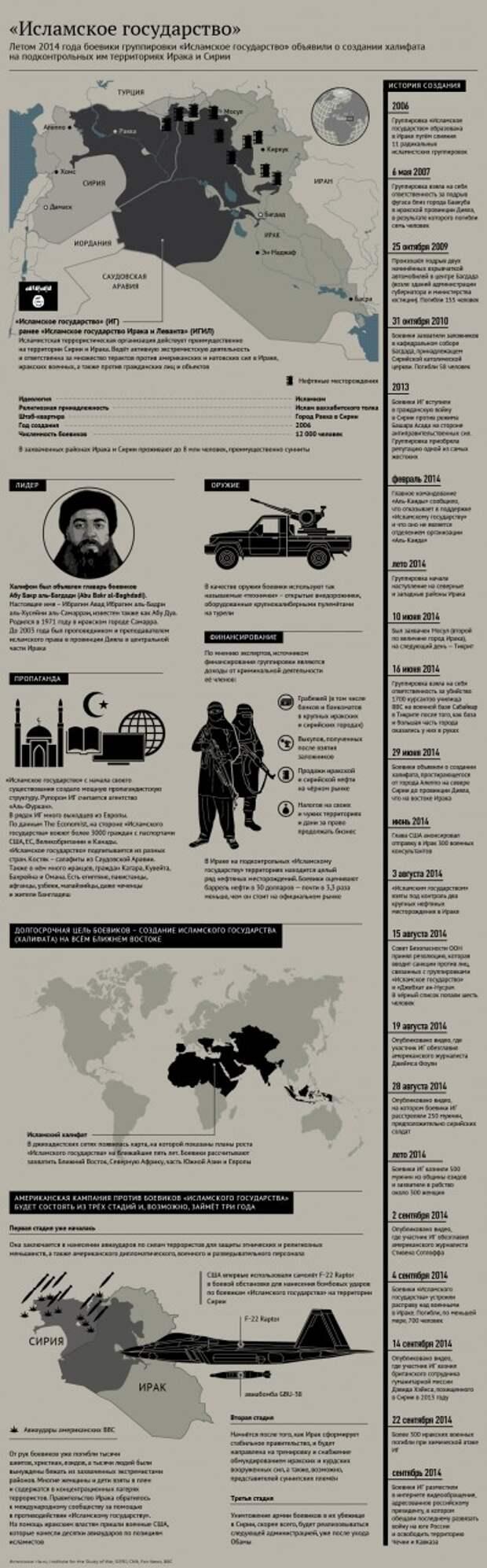 «Исламское Государство» создает химическое оружие - МИД Австралии