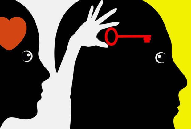 Энергетика человеческих отношений
