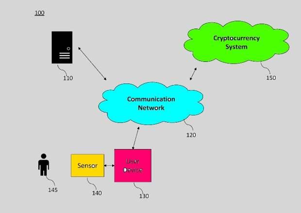Microsoft запатентовала систему для чипа, который и интегрируют в лоб
