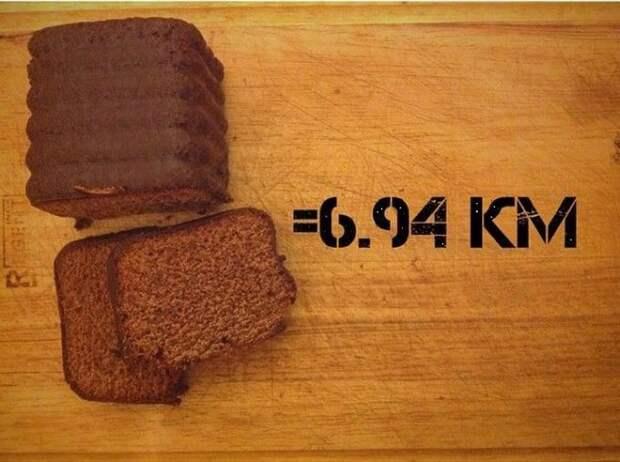 Шоколадный кекс (125 грамм) бег, еда, каллории