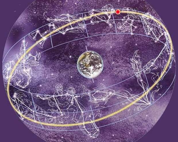 Путь Солнца по эклиптике