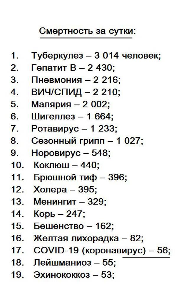 """Александр ЗИБОРОВ:   """"ОТНОСИТЕЛЬНЫЙ КОРОНАВИРУС"""""""