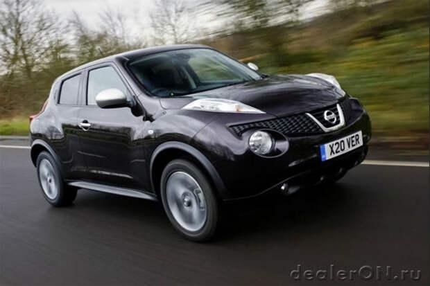 Nissan Juke станет первой моделью на базе новой платформы малого автомобиля