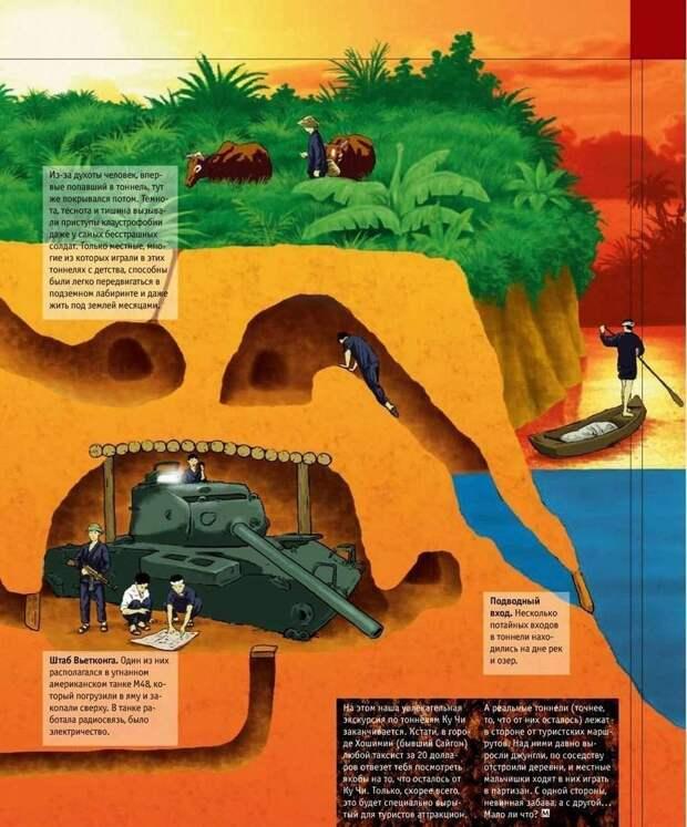 Тайна вьетнамских подземных партизан история, факты